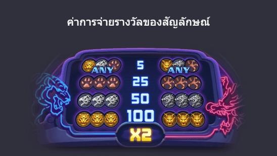 ค่าการจ่ายรางวัลของสัญลักษณ์ในเกม Dragon tiger luck โชคมังกรพยัคฆ์